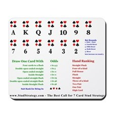 Card Counting Trainer Mousepad
