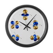 3d electron orbitals - Large Wall Clock