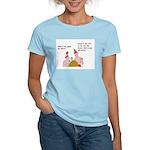 Mayan Calendar 2 Women's Light T-Shirt