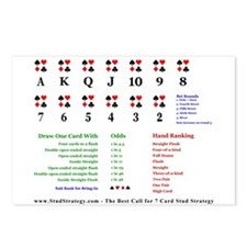 Card Counting Trainer Cards/Postcard (8)
