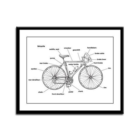 bicycle anatomy.gif Framed Panel Print