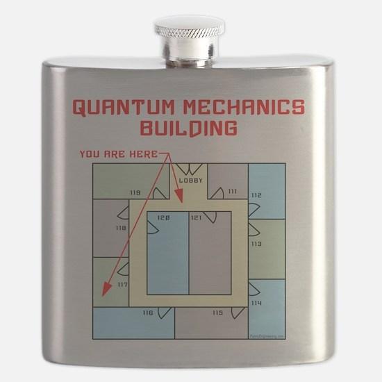 Quantum Mechanics Building Flask