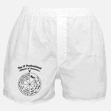 IT Professional Wheel of Answers Boxer Shorts