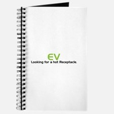 Electric Vehicle Hot Receptacle Journal
