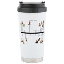 Funny Nietzsche Travel Mug