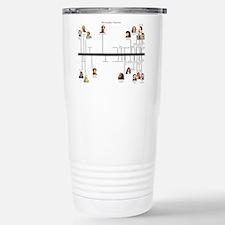 Cute Philosophy Travel Mug