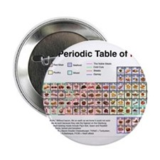 """The Periodic Table of Meat 2.25"""" Button"""