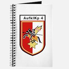 Aufklarungs-kompanie Panzerstabs-bataillon 4.swiss