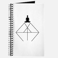 Crown Chakra Journal