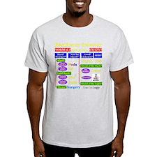 Residency Selector T-Shirt T-Shirt