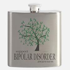 Bipolar-Disorder-Tree.png Flask