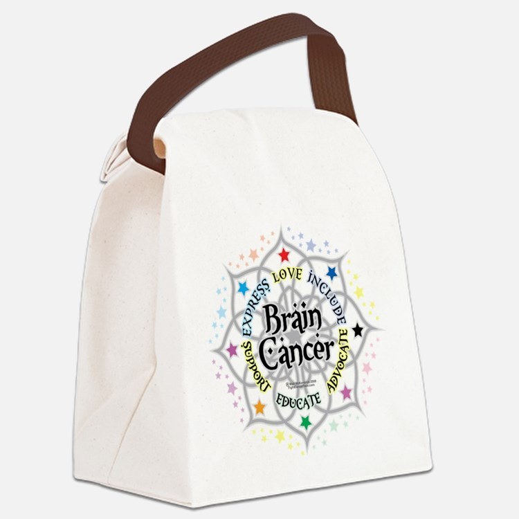 Brain-Cancer-Lotus.png Canvas Lunch Bag
