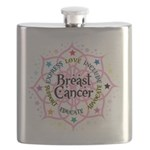 Breast-Cancer-Lotus.png Flask