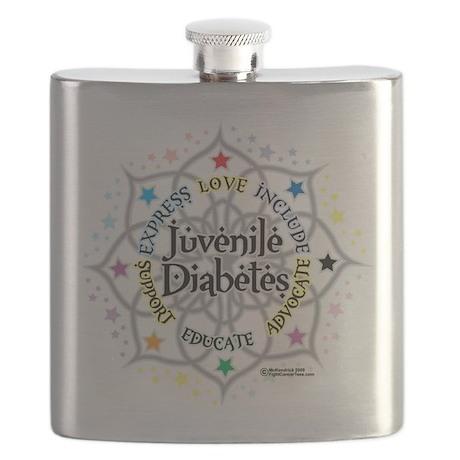 Juvenile-Diabetes-Lotus.png Flask