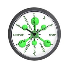 Electron Configuration Wall Clock