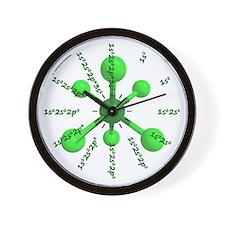 Electron Configuration Wall Clock
