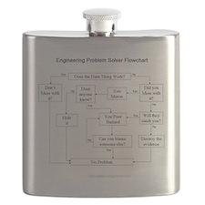 Unique Engineer Flask