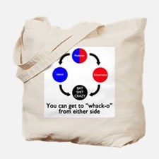 The Truth about Political Views Tote Bag