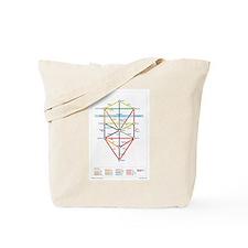 Kabbalah Tote Bag