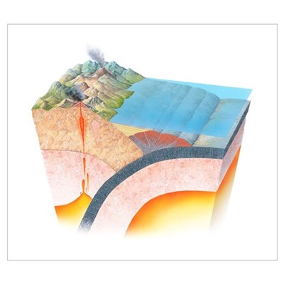 Accretionary prism at a subduction zone Framed Print