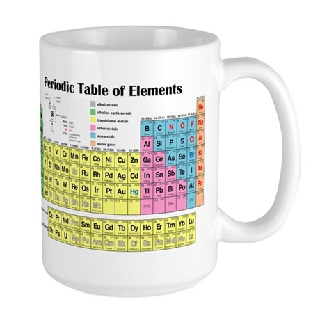 periodictable banner Mugs
