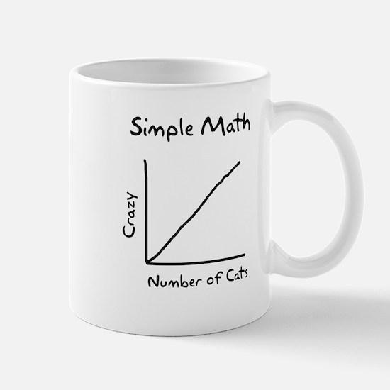 Simple math crazy number of cats Mug
