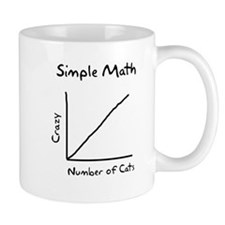 Simple math crazy number of cats Small Mug