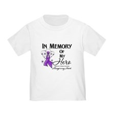 In Memory Alzheimers T