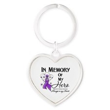 In Memory Alzheimers Heart Keychain