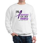 Alzheimer Disease In Memory Sweatshirt