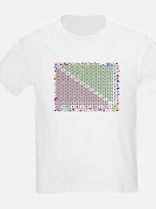 Multiplication Chart T-Shirt