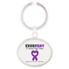 Alzheimer's MissMyMom Oval Keychain