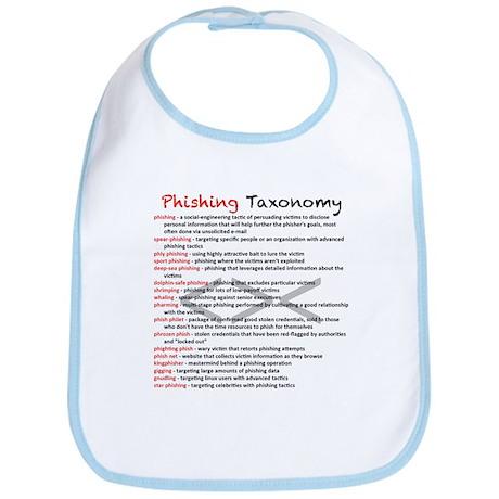 Phishing Taxonomy Bib