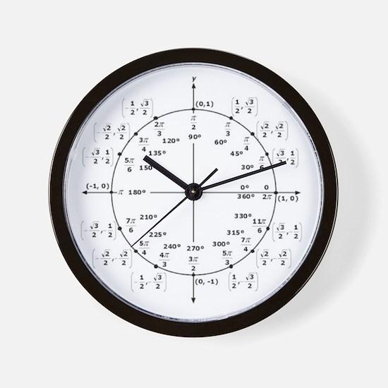 Unique Nerd Wall Clock