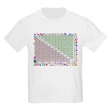 Upside down math chart T-Shirt