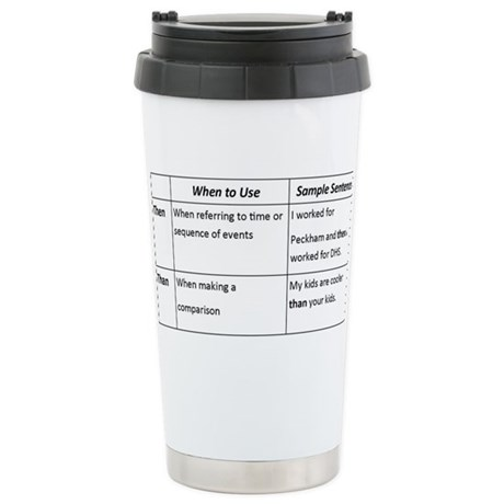 Stainless Steel Travel Mug (Jenifer)
