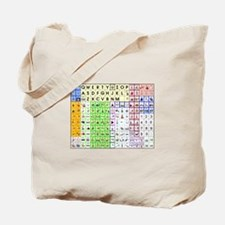aac spelling and core Tote Bag