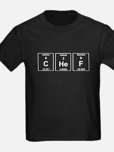Chef Element Symbols T