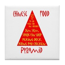 Chinese Food Pyramid Tile Coaster