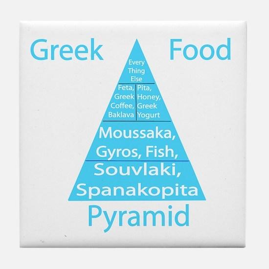 Greek Food Pyramid Tile Coaster