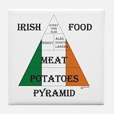 Irish Food Pyramid Tile Coaster