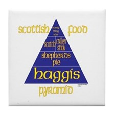 Scottish Food Pyramid Tile Coaster