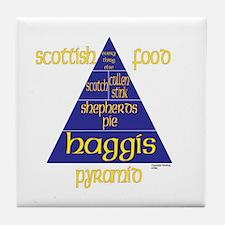 Scottish Food Pyramid Tile Coaster