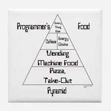 Programmer's Food Pyramid Tile Coaster