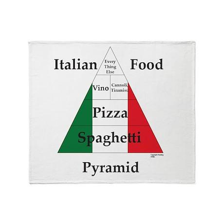 Italian Food Pyramid Throw Blanket