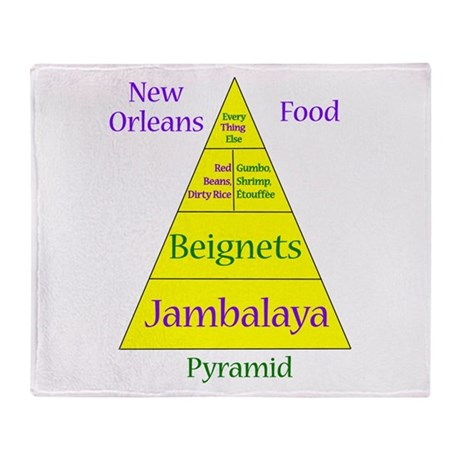 New Orleans Food Pyramid Throw Blanket