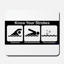 Know Your Strokes Mousepad