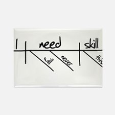 Diagram Sentence Never Need This Rectangle Magnet