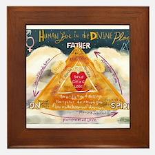 Human Love in the Divine Plan Framed Tile