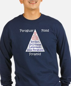 Paraguay Food Pyramid T